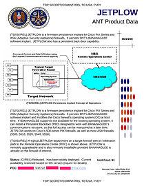 NSA JETPLOW