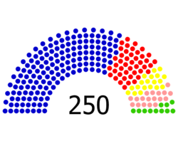 National Assembly of Serbia 2014.png