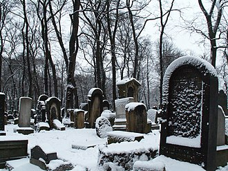 New Jewish Cemetery, Kraków - Image: New Jewish cemetery, 55 Miodowa street,Kazimierz,Kra kow,Poland