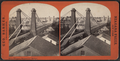 Niagara Suspension Bridge, by Barker, George, 1844-1894.png