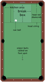 Nine-ball break box diagram.png