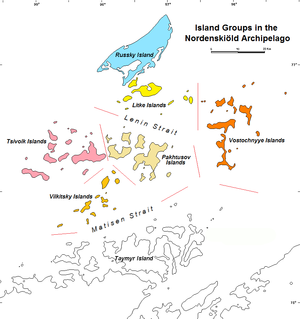 Nordenskiöld Archipelago - Distribution of the separate groups within the Nordenskiöld Archipelago