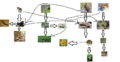 Organism web chart.png