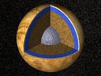 Extraterrestrial life - Internal structure of Europa. The blue is a subsurface ocean. Such subsurface oceans could possibly harbor life.