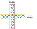 PMED Illustration.png