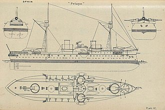Spanish battleship Pelayo - Right elevation and deck plan as depicted in Brassey's Naval Annual 1896