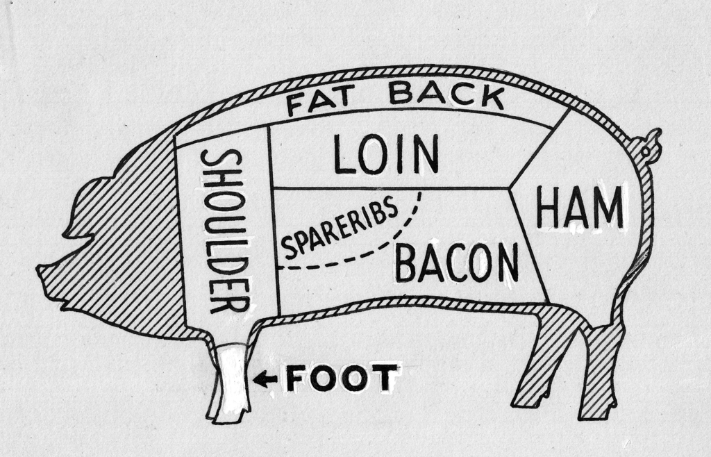 Filepig Butcher Diagram Psf P710004 Croppedg Wikimedia