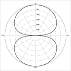 Polar pattern figure eight.png