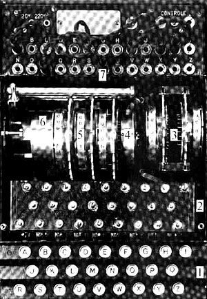 "Polish Enigma double - ""Double"" of German Enigma machine, built by the Poles in France in 1940.  1:  Keyboard.  2:  Glowlamps.  3:  Two alternate rotors.  4:  Entry ring.  5:  Three operational rotors.  6:  Reflector.  7:  Plugboard (at opposite end from its location in German military Enigmas)."