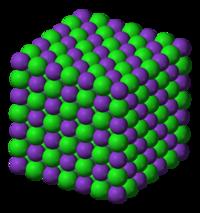 Schéma molekuly chloridu draselného