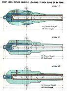 RML 7 inch 6½ ton gun diagrams