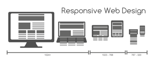 Responsive Web Design for Desktop, Notebook, Tablet and Mobile Phone