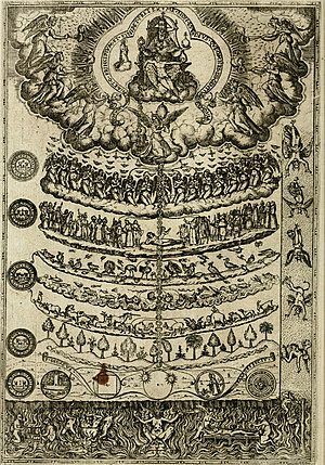 History of evolutionary thought - Drawing of the great chain of being from Rhetorica Christiana (English: Christian Rhetoric) (1579) by Diego Valadés