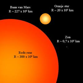 Rode Reus Wikipedia