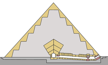 Pyramid of Sahure - Wikipedia