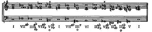 Shchoenberg-example-002-from the end.jpg