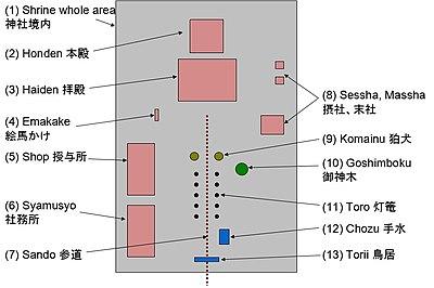 ShintoShrineTaggingScheme.jpg
