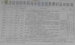 One-child policy - Image: Sichuan social fostering fee schedule
