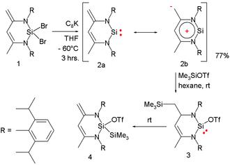 Silylene - N-Heterocyclic Silylene