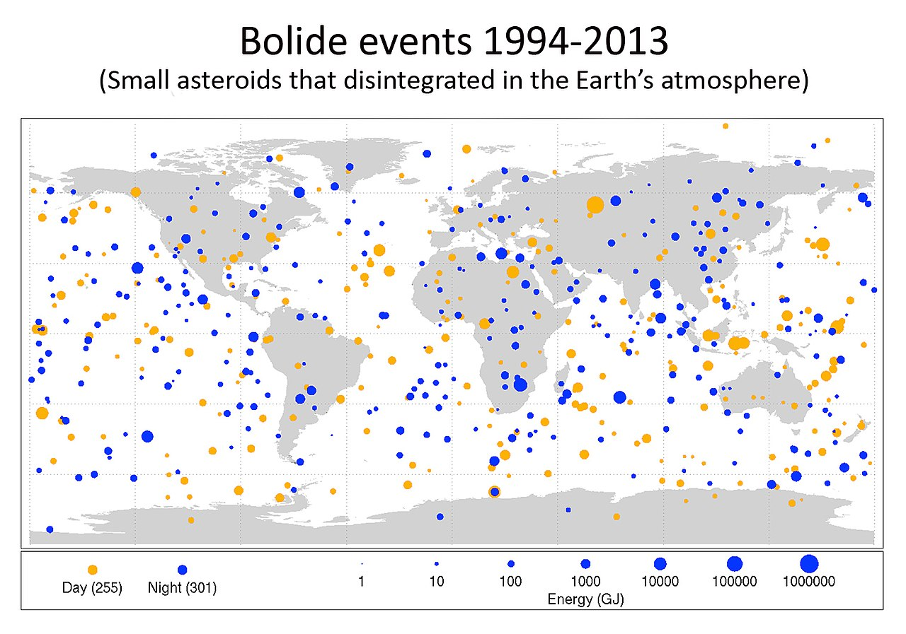 Did you know / Fact thread - Page 5 1280px-SmallAsteroidImpacts-Frequency-Bolide-20141114