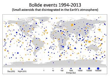 Asteroid - Wikipedia