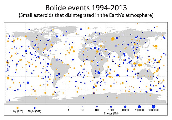 Asteroid impact avoidance - Wikipedia