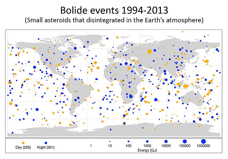 Frequency of bolides, small asteroids roughly 1 to 20 meters in diameter impacting Earth's atmosphere SmallAsteroidImpacts-Frequency-Bolide-20141114.jpg