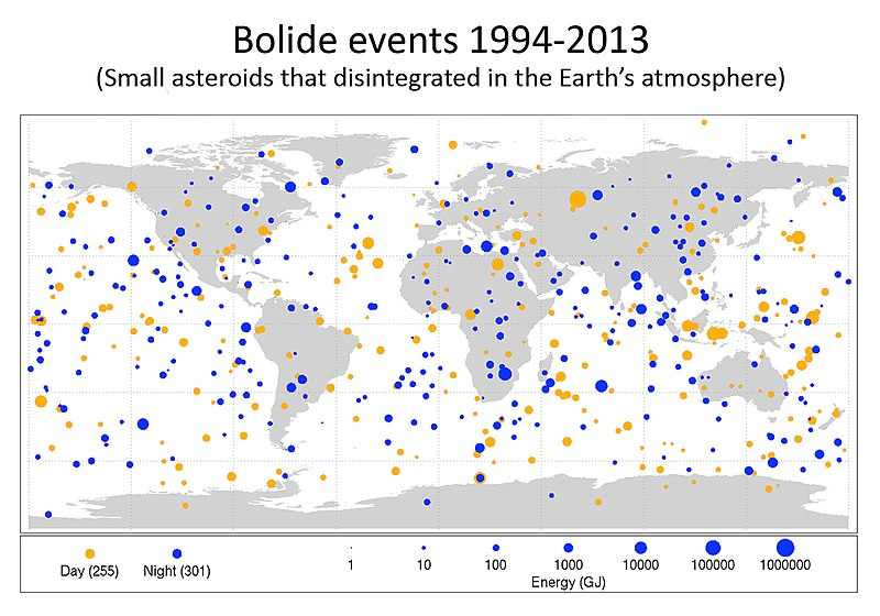 Frequency of small asteroids/meteoroids roughly 1 to 20 meters in diameter impacting Earth's atmosphere. - Meteoroid