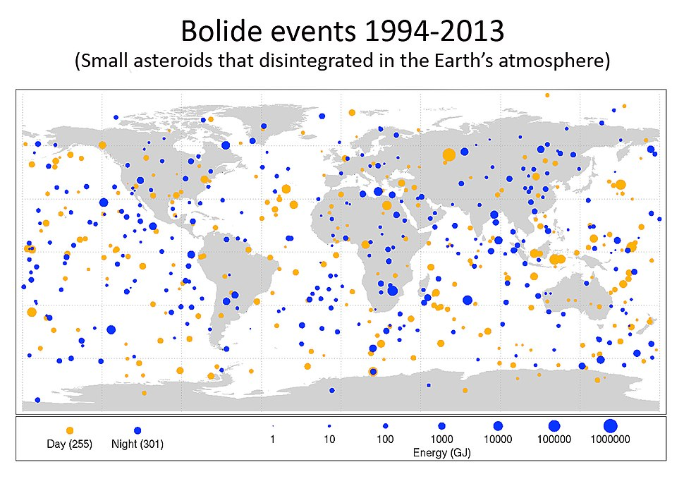 Location and impact energy of small asteroids impacting Earth's atmosphere