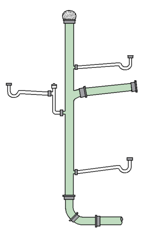 Drain-waste-vent system - Soil stack (in green) is connected to the sewer at the bottom and vented at the top, while each plumbing fixture has its own trap (shown in white)