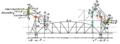 Strauss Bridge, direct lift type.png