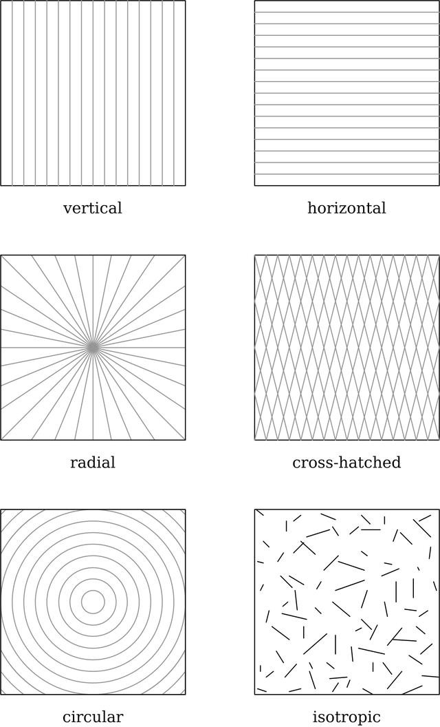 Surface Finish Wikiwand