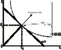 TE-Production-ExpansionPath.png