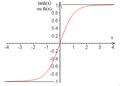 Tangente hyperbolique - graphe.png