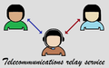 Telecommunications relay service.png