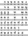 Thai ISO Konsonanten.png