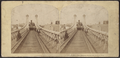 The Niagara Suspension Bridge, U.S, from Robert N. Dennis collection of stereoscopic views.png