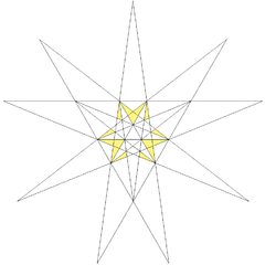 Third compound stellation of icosahedron facets.png