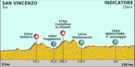 Tirreno Adreatico 2012 stage 2.png