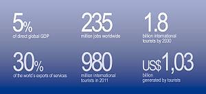 World tourism organization wikipedia publicationsedit key tourism statistics publicscrutiny Choice Image