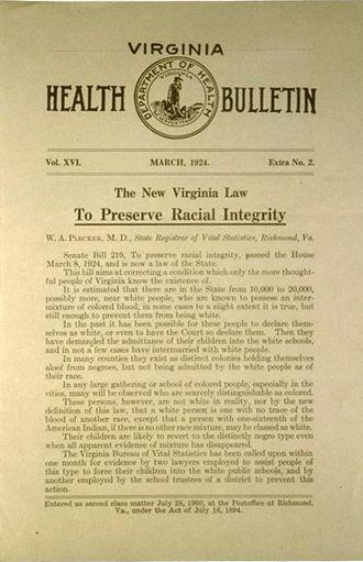 Racial Integrity Act of 1924 - Racial Integrity Act of 1924