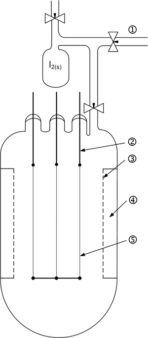 Crystal bar process - An apparatus used for the crystal bar process. The main body is made of quartz glass. (1) to vacuum pump, (2) 6 mm molybdenum electrode, (3) molybdenum net, (4) chamber for the raw metal, (5) tungsten wire