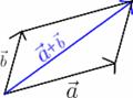 Vectorsom met parallellogram.png