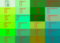 Verdaj koloroj CMFN (29058328100).png