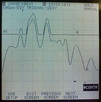 Power amplifier classes - Rail voltage modulation