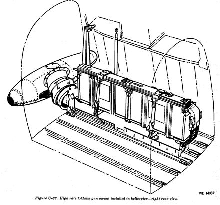 U.S. helicopter armament subsystems - Wikiwand on