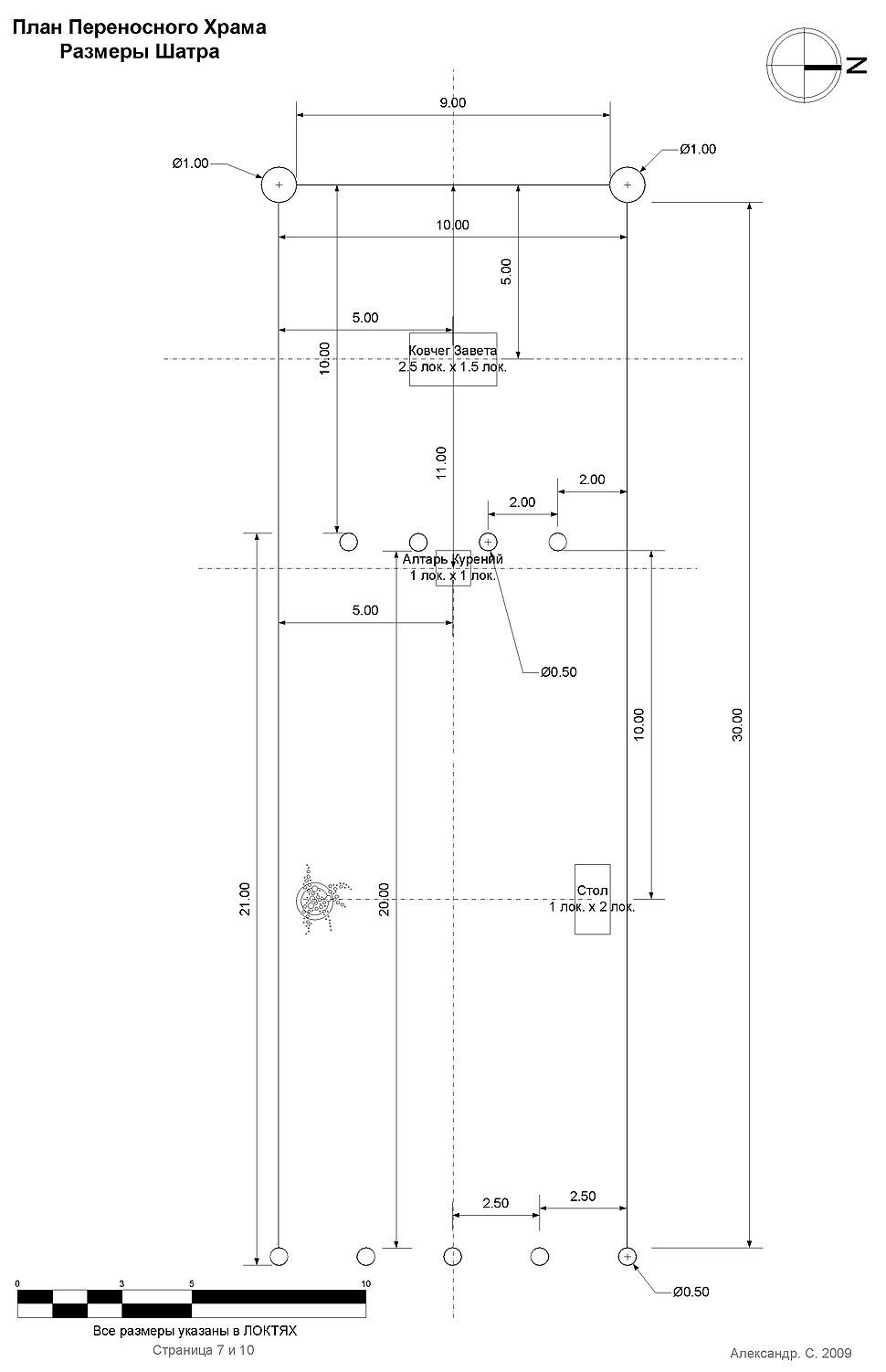 Переносной Храм (Скиния Собрания) - Детальное Расположение и Размеры Шатра