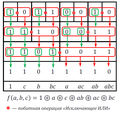 Построение полинома Жегалкина методом Паскаля.PNG