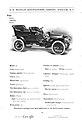 1907 Franklin Type D catalogue.jpg