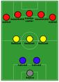 2-3-5-ös formáció (labdarúgás).png
